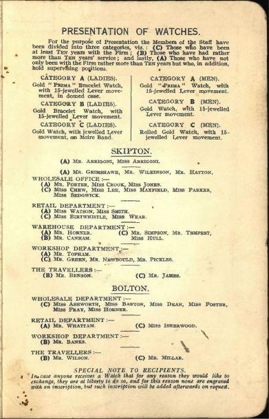 1927-TFL Centenary Dinner 1927_Page_3